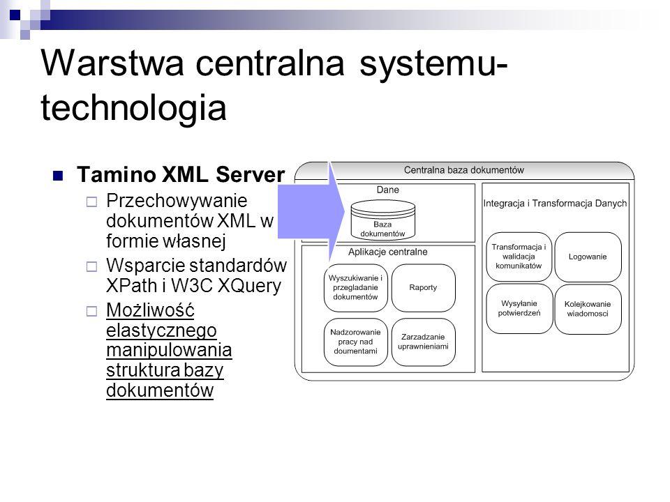 Warstwa centralna systemu- technologia