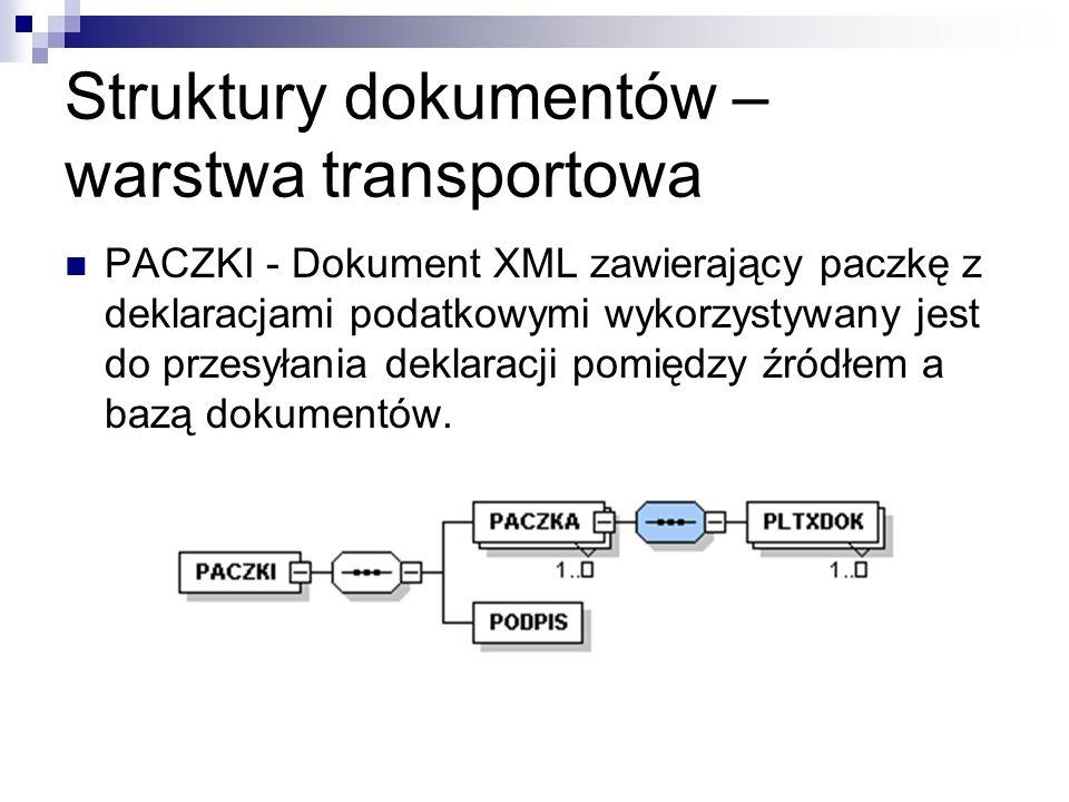 Struktury dokumentów – warstwa transportowa