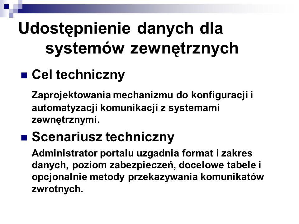 Udostępnienie danych dla systemów zewnętrznych