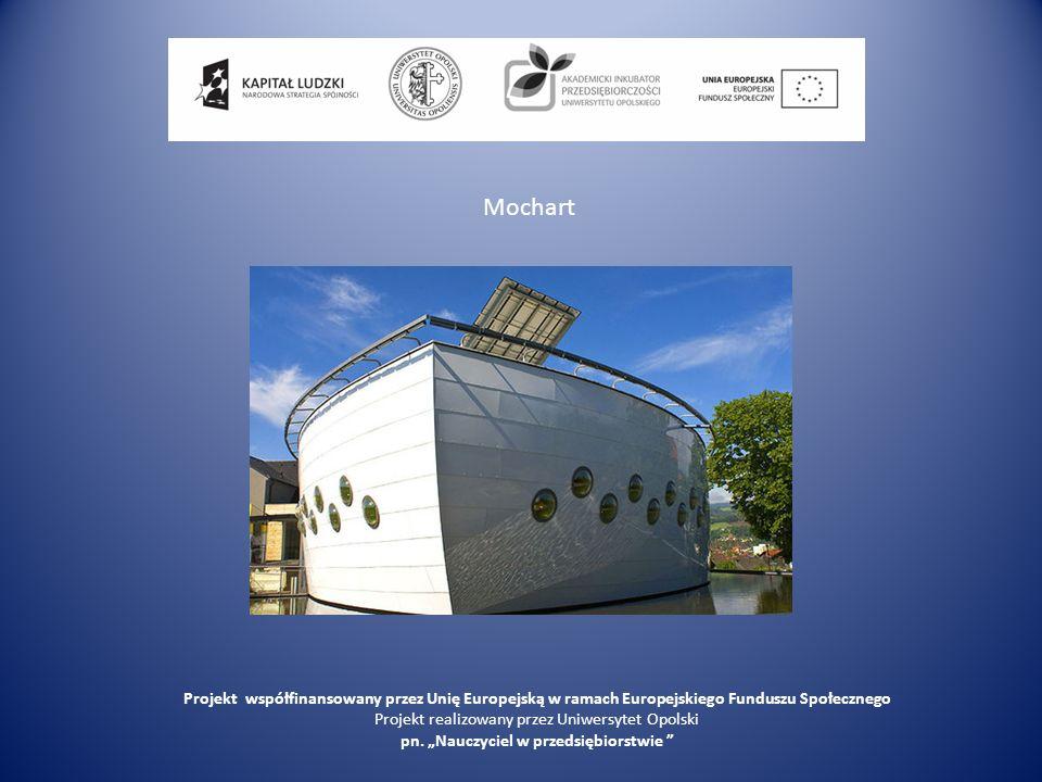 Mochart Projekt współfinansowany przez Unię Europejską w ramach Europejskiego Funduszu Społecznego.