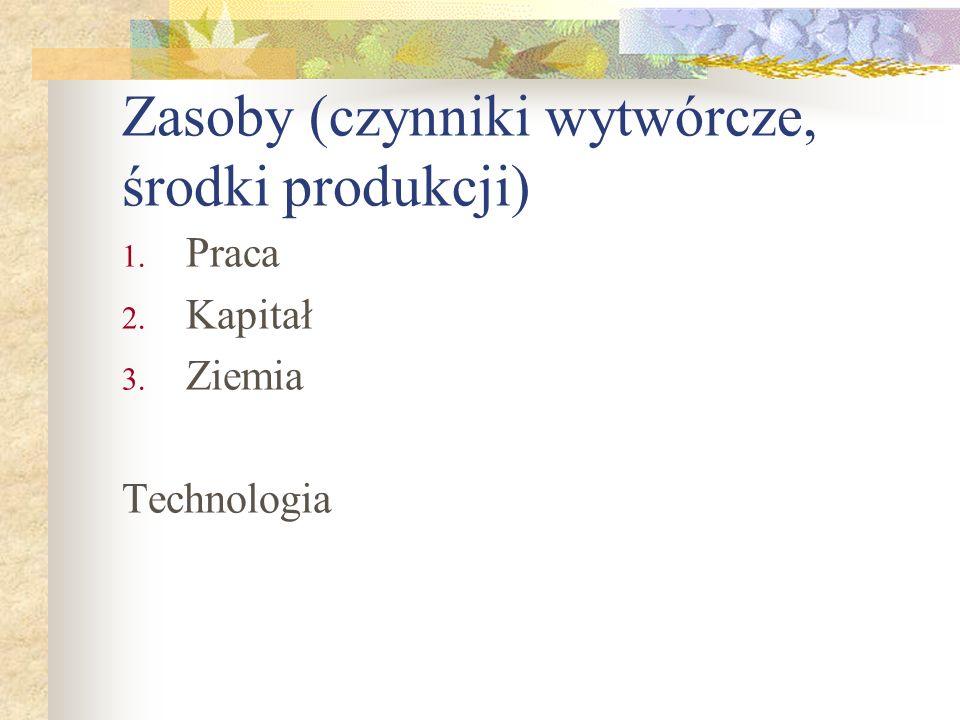 Zasoby (czynniki wytwórcze, środki produkcji)