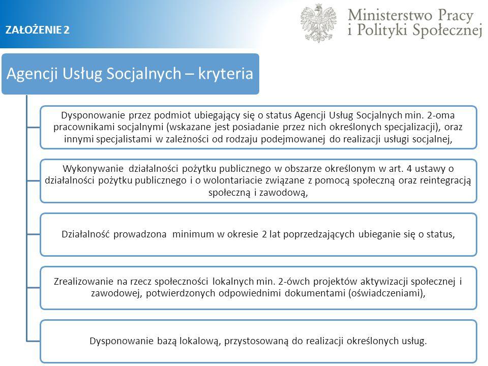 Agencji Usług Socjalnych – kryteria