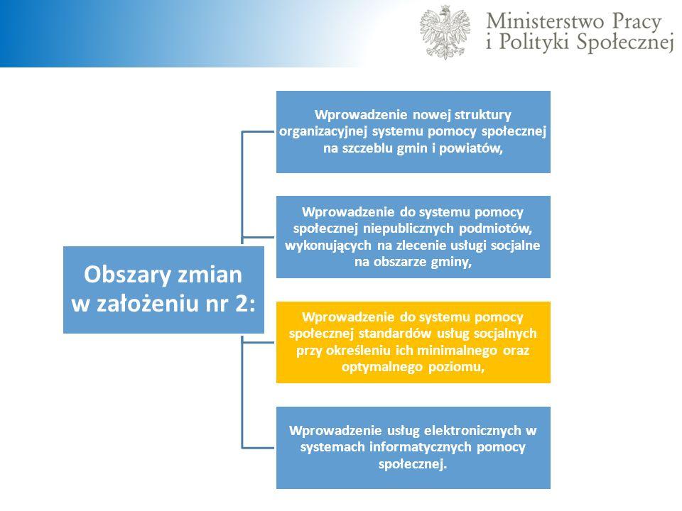 Obszary zmian w założeniu nr 2:
