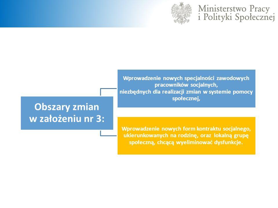 Obszary zmian w założeniu nr 3: