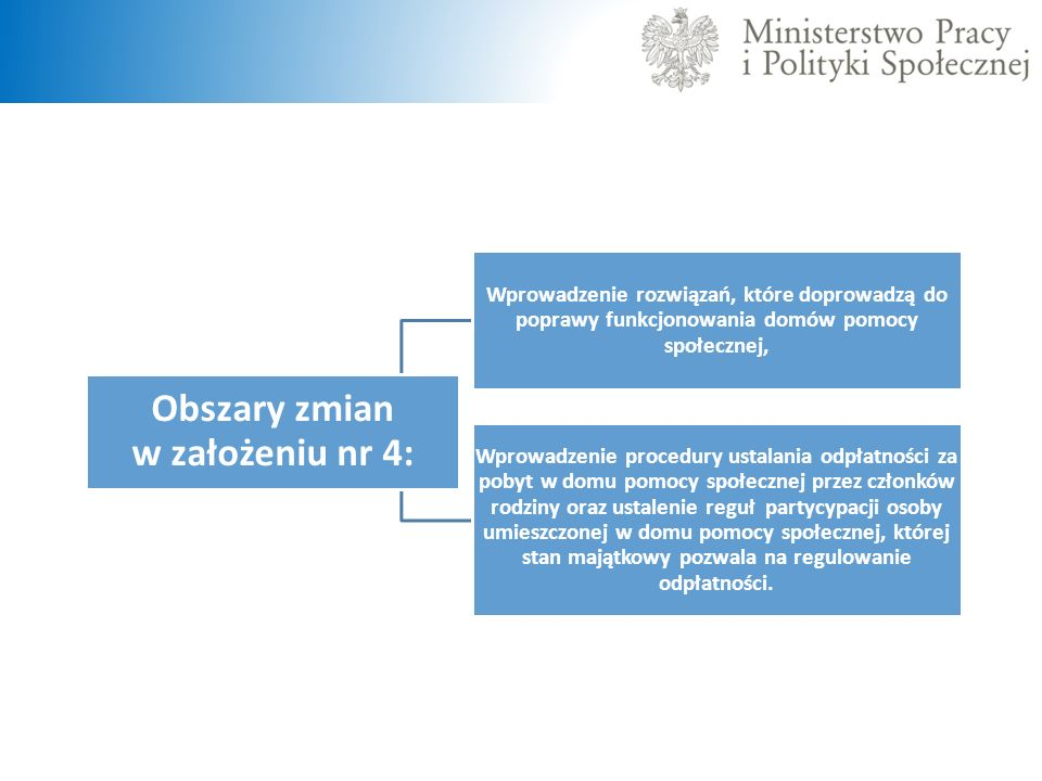 Obszary zmian w założeniu nr 4: