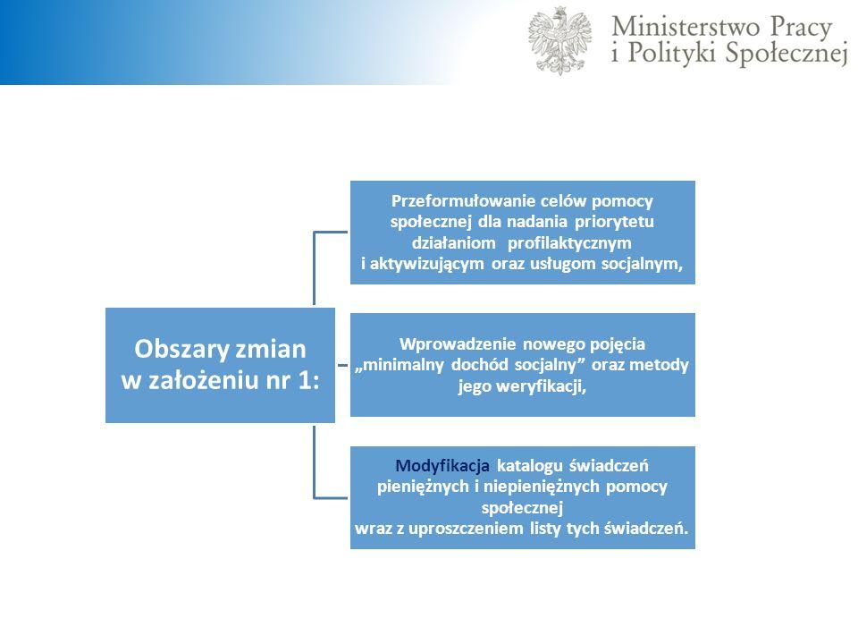 Obszary zmian w założeniu nr 1: