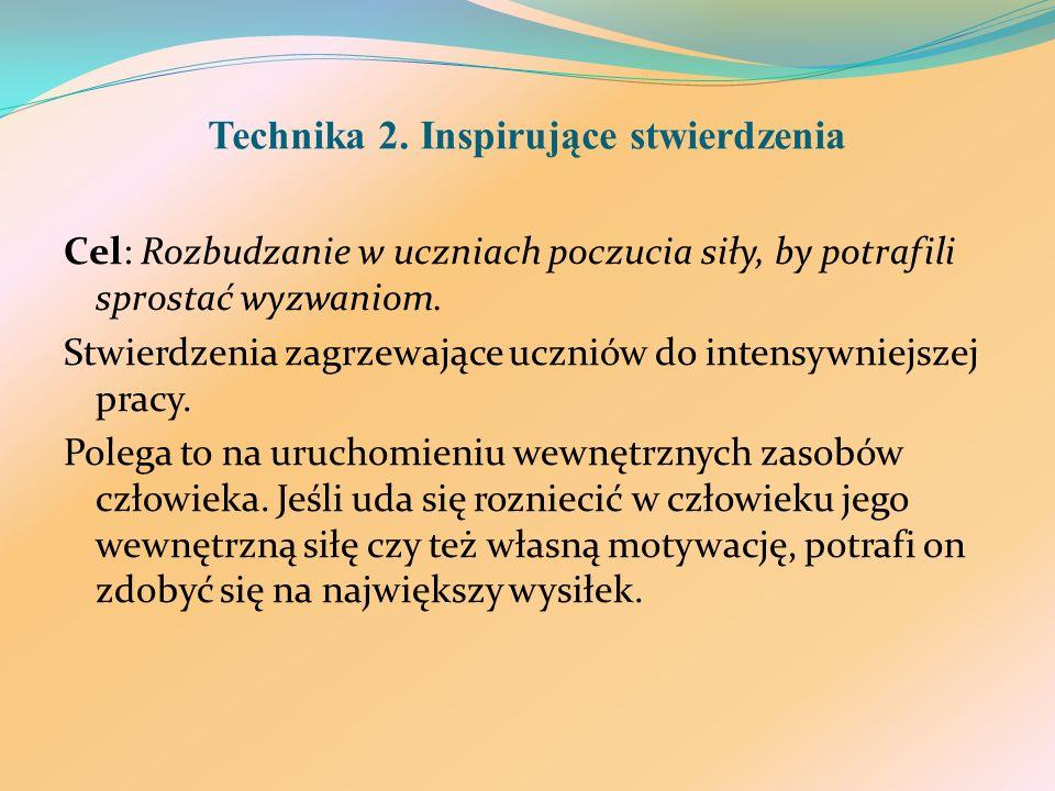 Technika 2. Inspirujące stwierdzenia