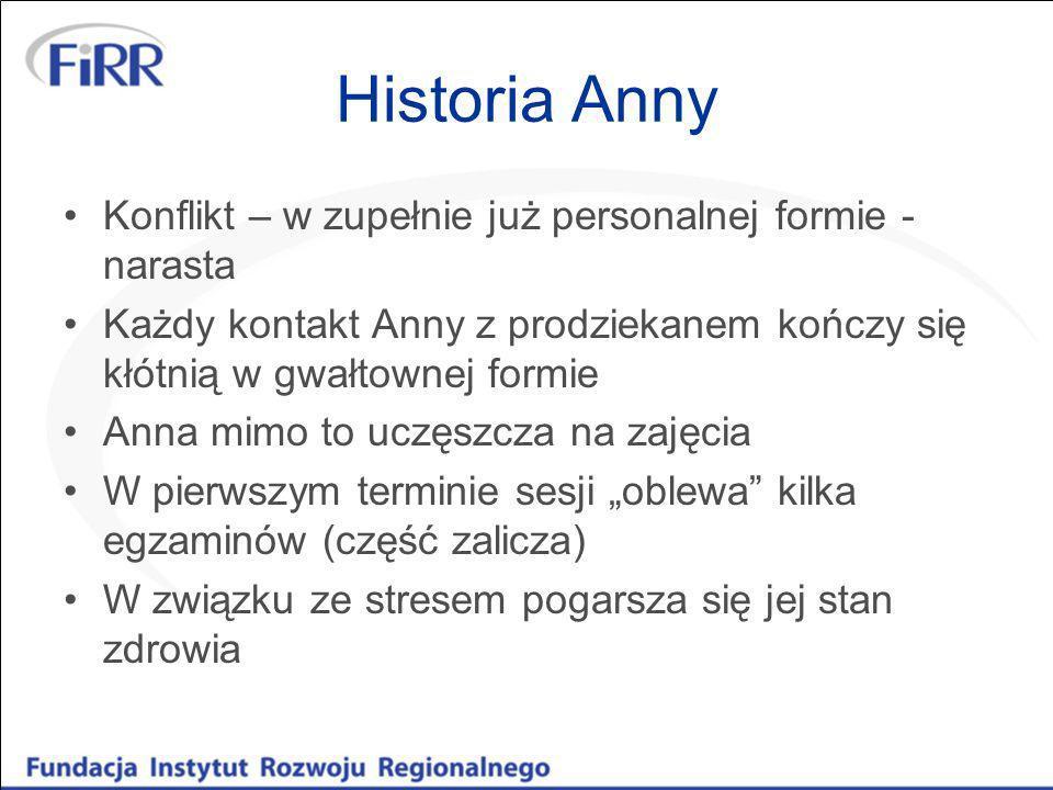 Historia Anny Konflikt – w zupełnie już personalnej formie -narasta