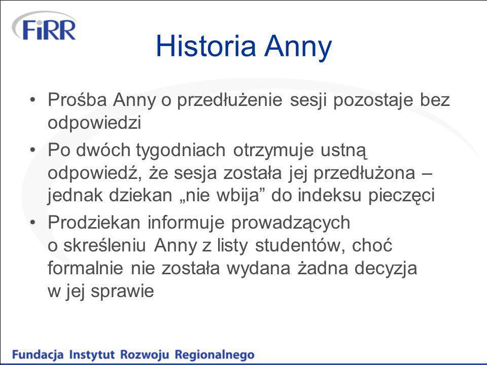 Historia Anny Prośba Anny o przedłużenie sesji pozostaje bez odpowiedzi.