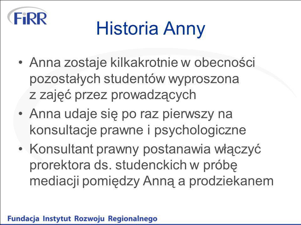 Historia AnnyAnna zostaje kilkakrotnie w obecności pozostałych studentów wyproszona z zajęć przez prowadzących.