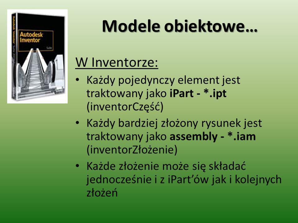 Modele obiektowe… W Inventorze: