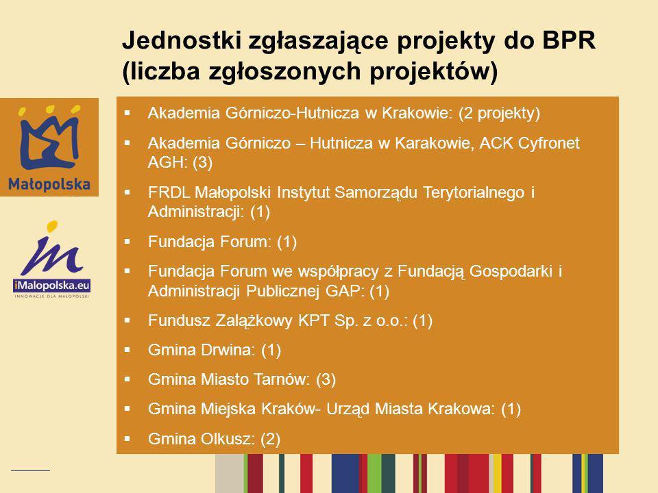 Jednostki zgłaszające projekty do BPR (liczba zgłoszonych projektów)