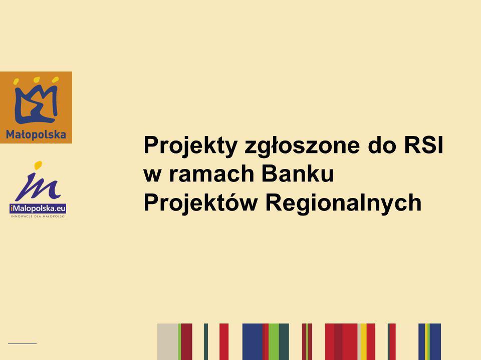 Projekty zgłoszone do RSI w ramach Banku Projektów Regionalnych