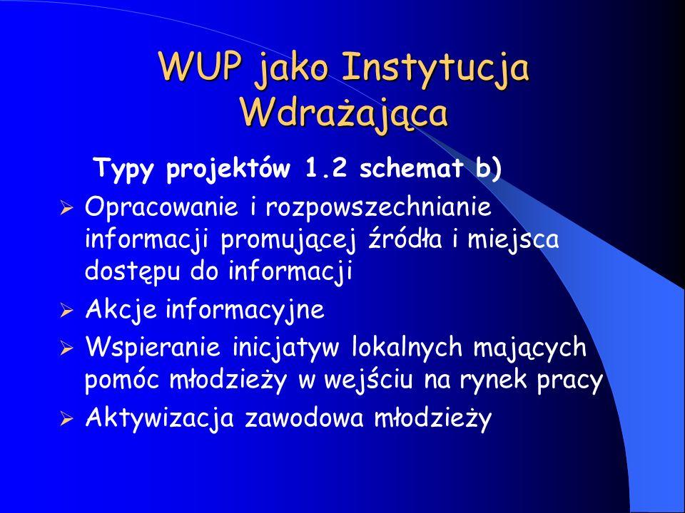 WUP jako Instytucja Wdrażająca