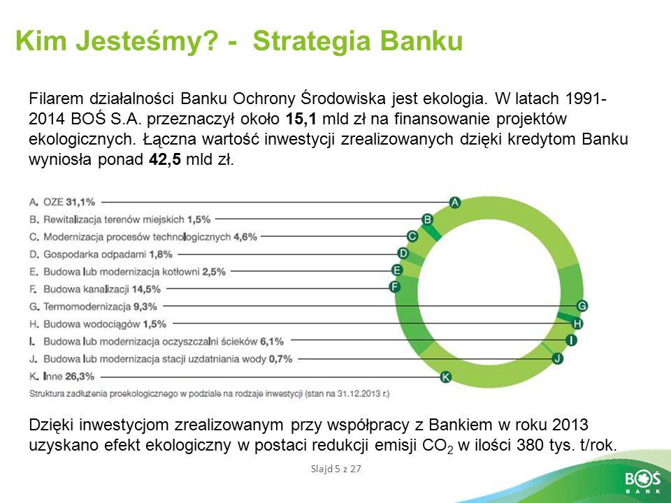 Kim Jesteśmy - Strategia Banku