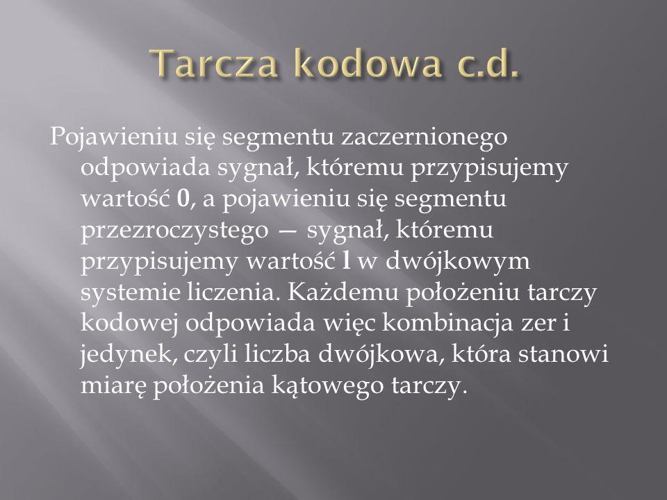 Tarcza kodowa c.d.