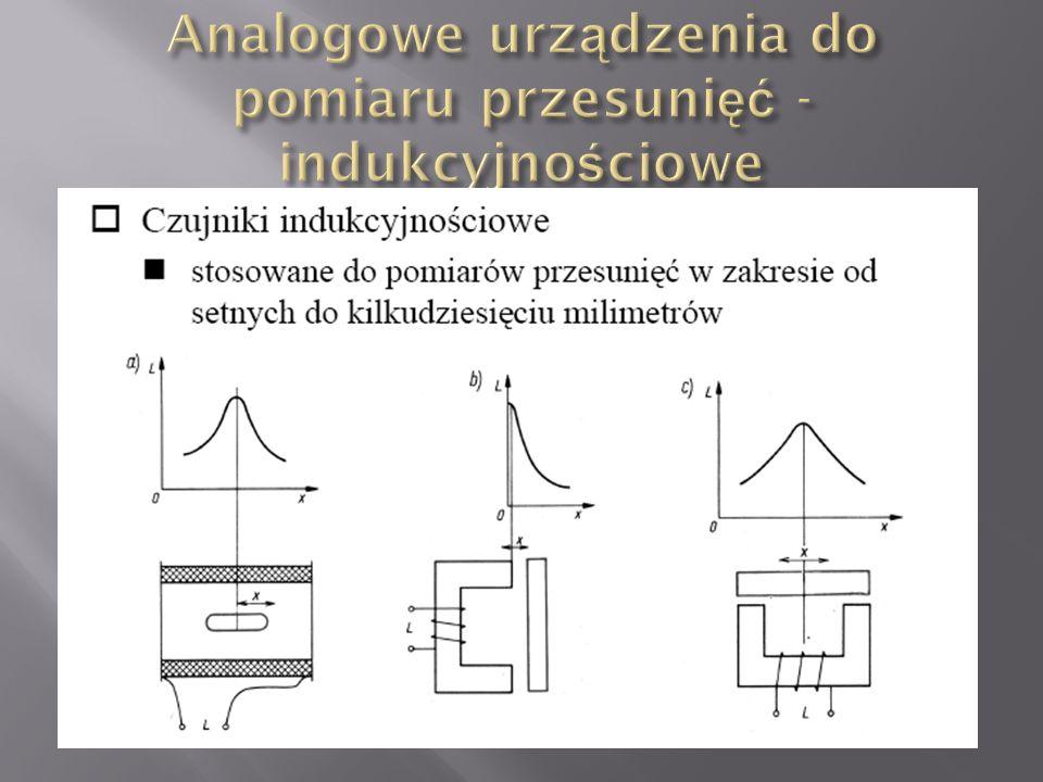 Analogowe urządzenia do pomiaru przesunięć - indukcyjnościowe
