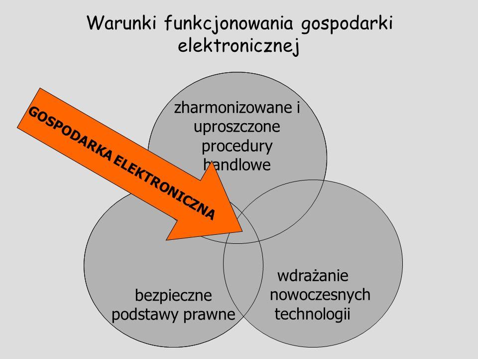 Warunki funkcjonowania gospodarki elektronicznej