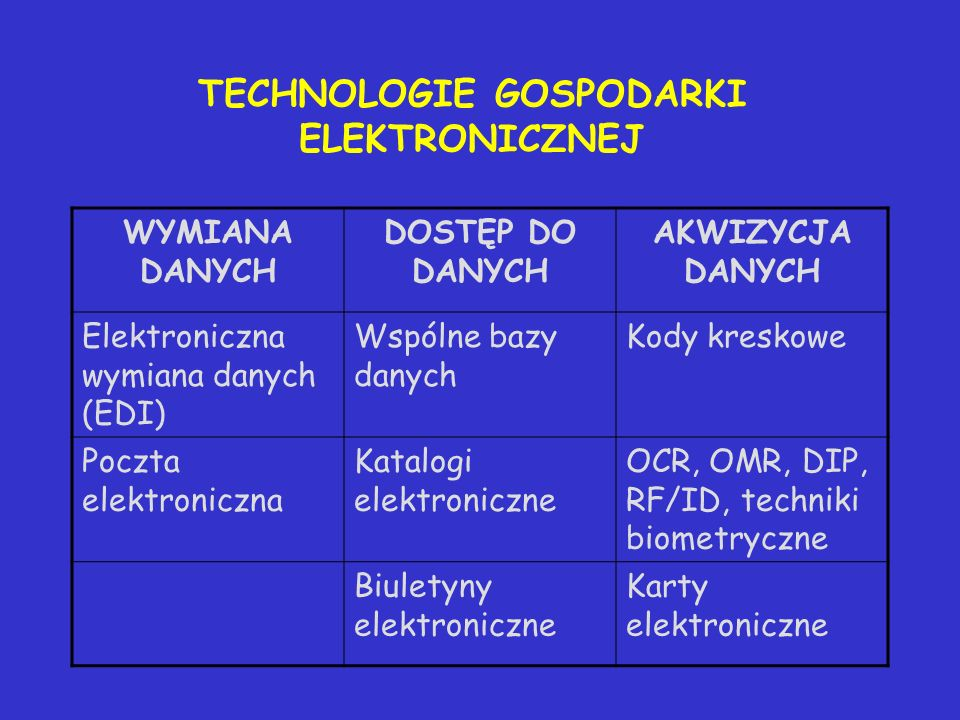 TECHNOLOGIE GOSPODARKI ELEKTRONICZNEJ