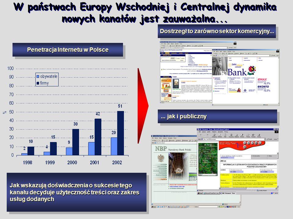 W państwach Europy Wschodniej i Centralnej dynamika nowych kanałów jest zauważalna...