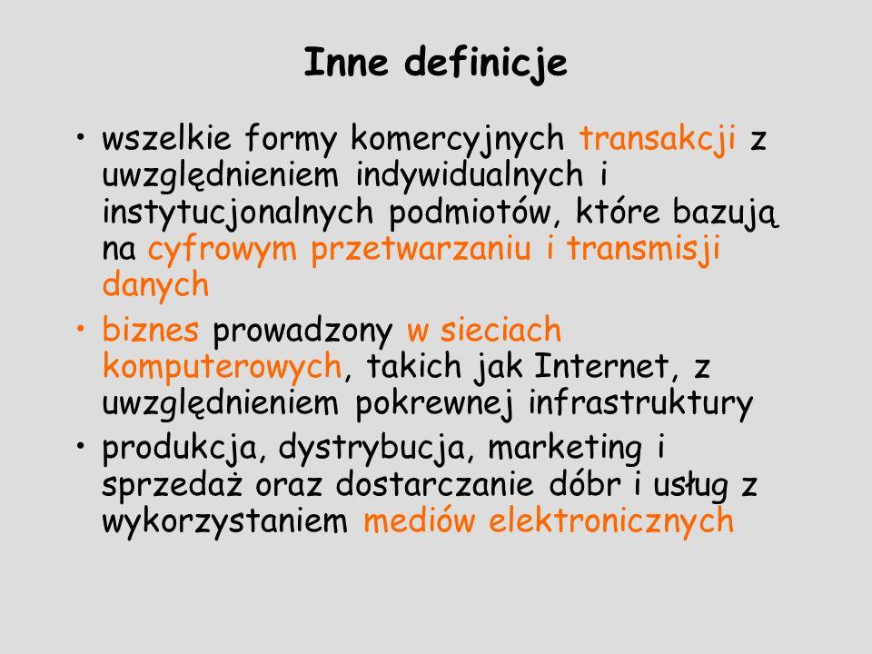 Inne definicje