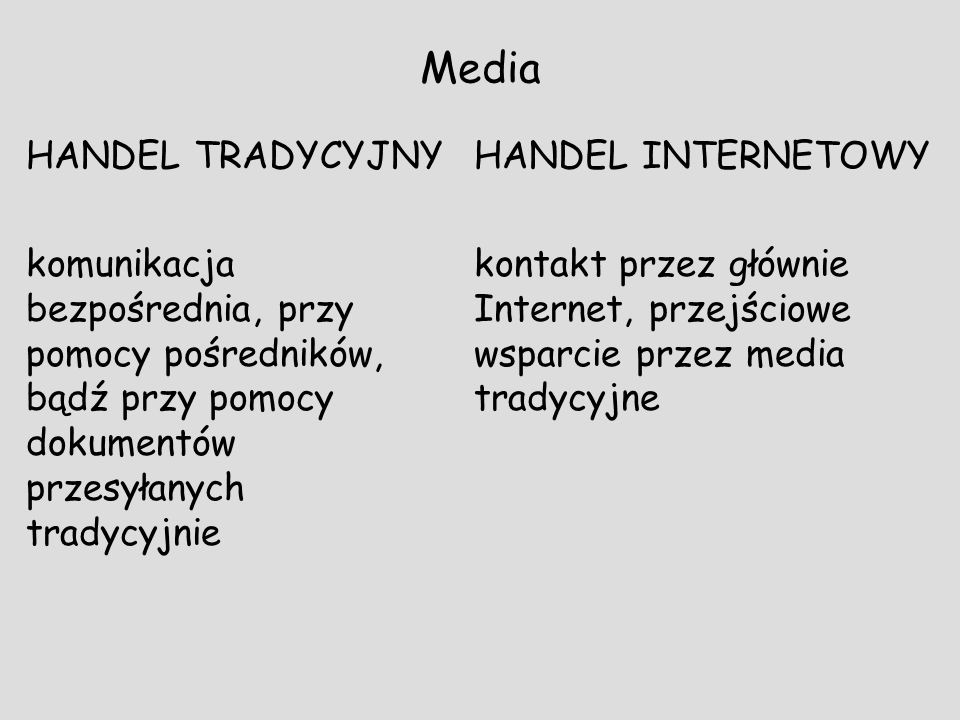 Media HANDEL TRADYCYJNY