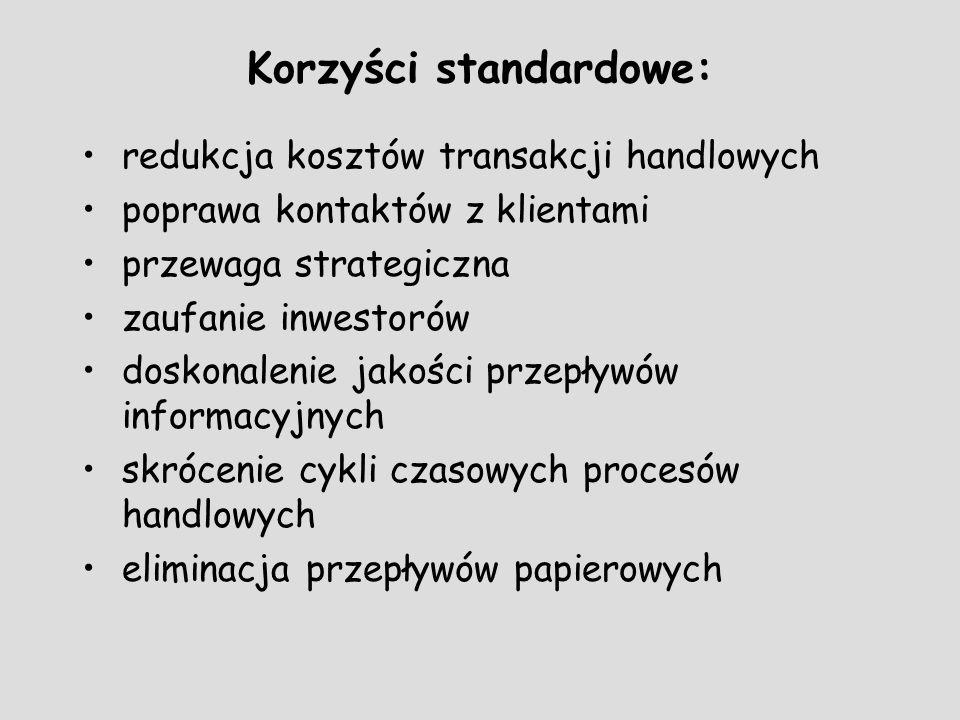 Korzyści standardowe:
