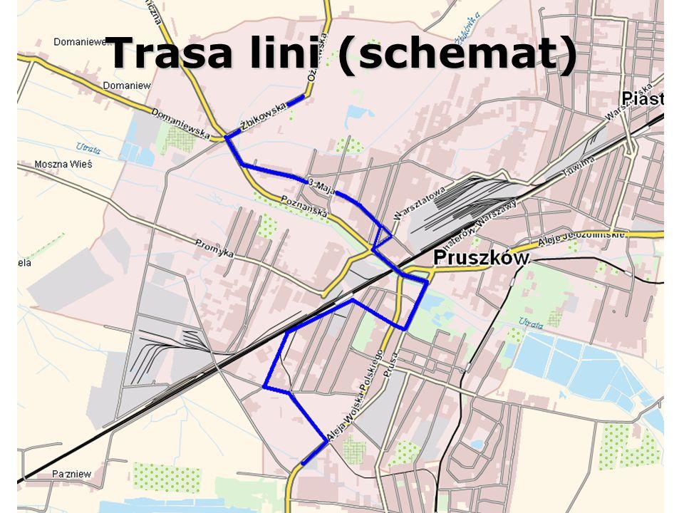 Trasa lini (schemat)