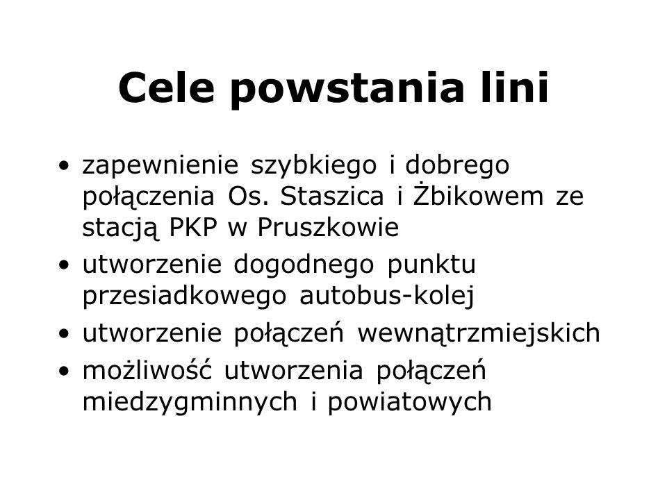 Cele powstania lini zapewnienie szybkiego i dobrego połączenia Os. Staszica i Żbikowem ze stacją PKP w Pruszkowie.