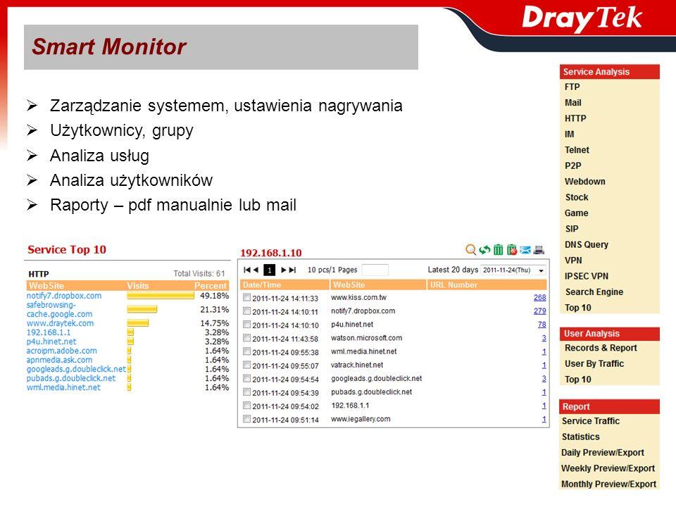 Smart Monitor Zarządzanie systemem, ustawienia nagrywania