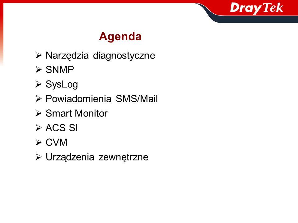 Agenda Narzędzia diagnostyczne SNMP SysLog Powiadomienia SMS/Mail