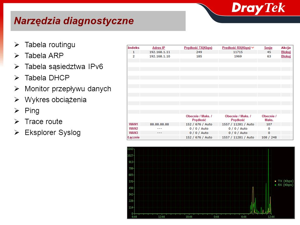 Narzędzia diagnostyczne