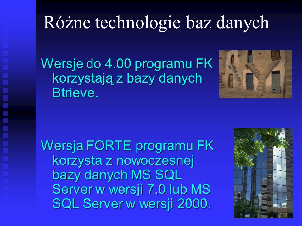 Różne technologie baz danych