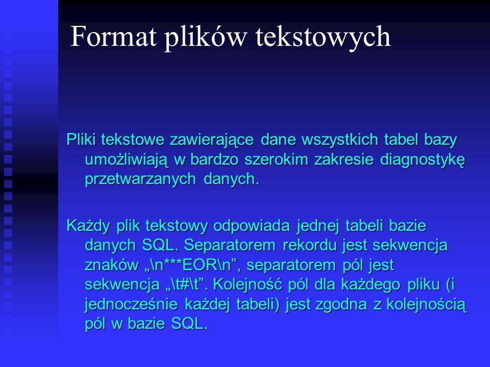 Format plików tekstowych