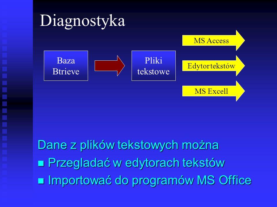 Diagnostyka Dane z plików tekstowych można