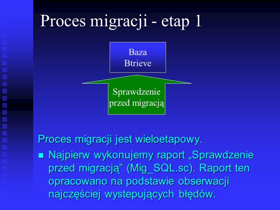 Proces migracji - etap 1 Proces migracji jest wieloetapowy.