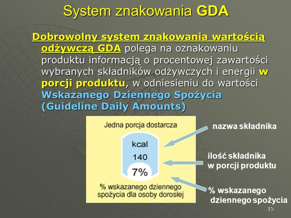 System znakowania GDA