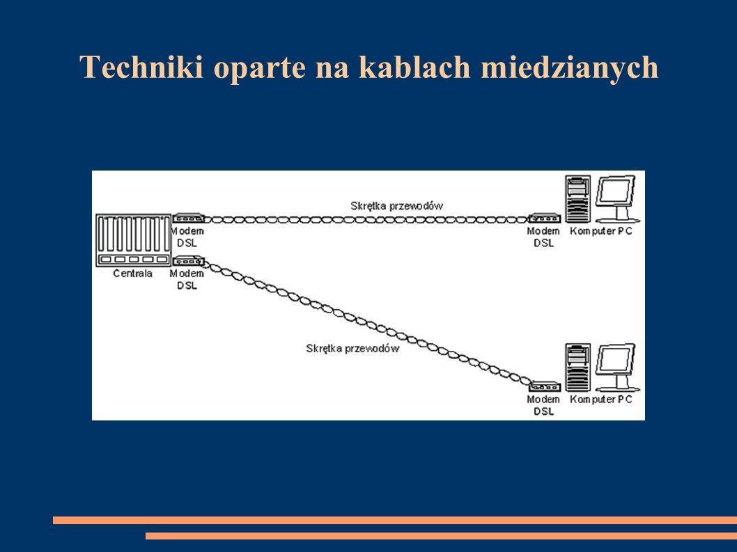 Techniki oparte na kablach miedzianych