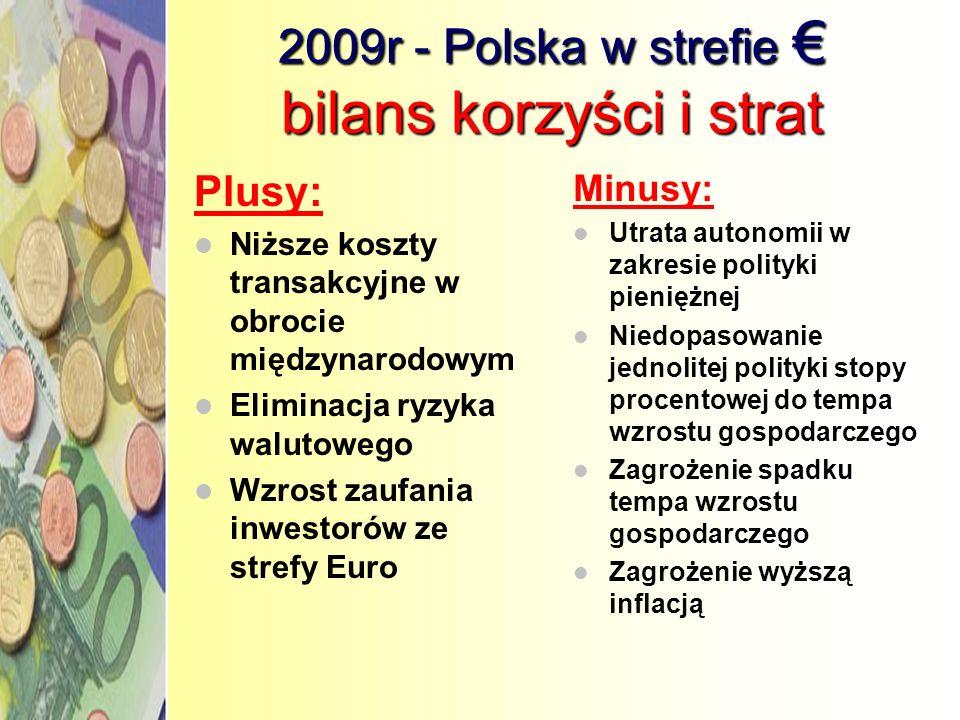 2009r - Polska w strefie € bilans korzyści i strat