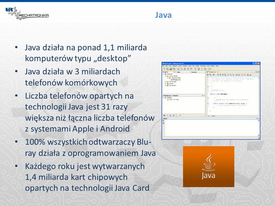 """Java Java działa na ponad 1,1 miliarda komputerów typu """"desktop Java działa w 3 miliardach telefonów komórkowych."""
