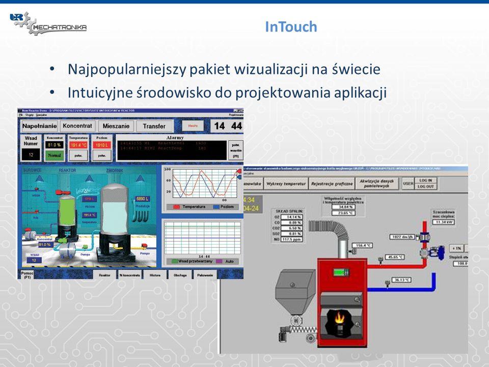 InTouch Najpopularniejszy pakiet wizualizacji na świecie.