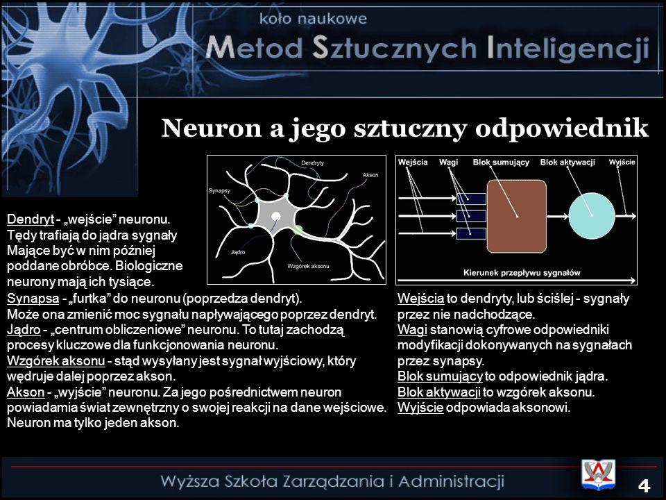 Neuron a jego sztuczny odpowiednik
