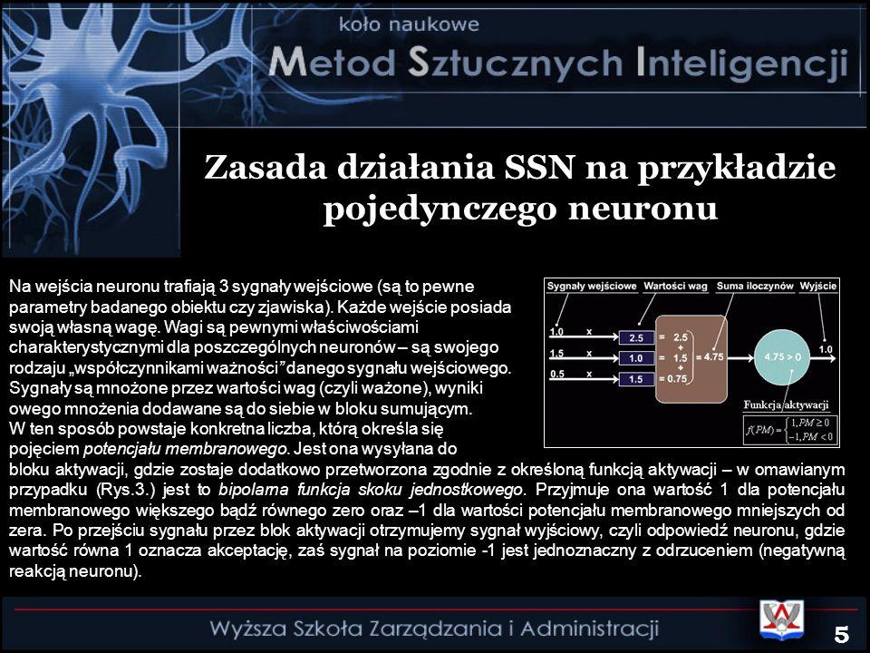 Zasada działania SSN na przykładzie pojedynczego neuronu