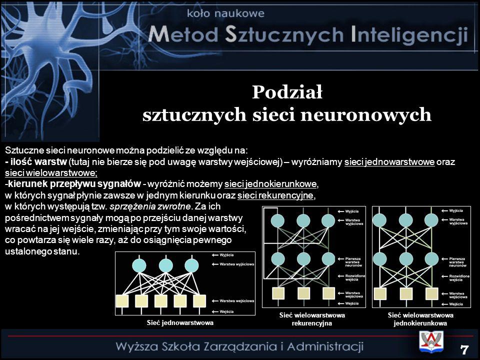 Podział sztucznych sieci neuronowych