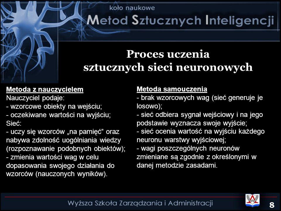 sztucznych sieci neuronowych