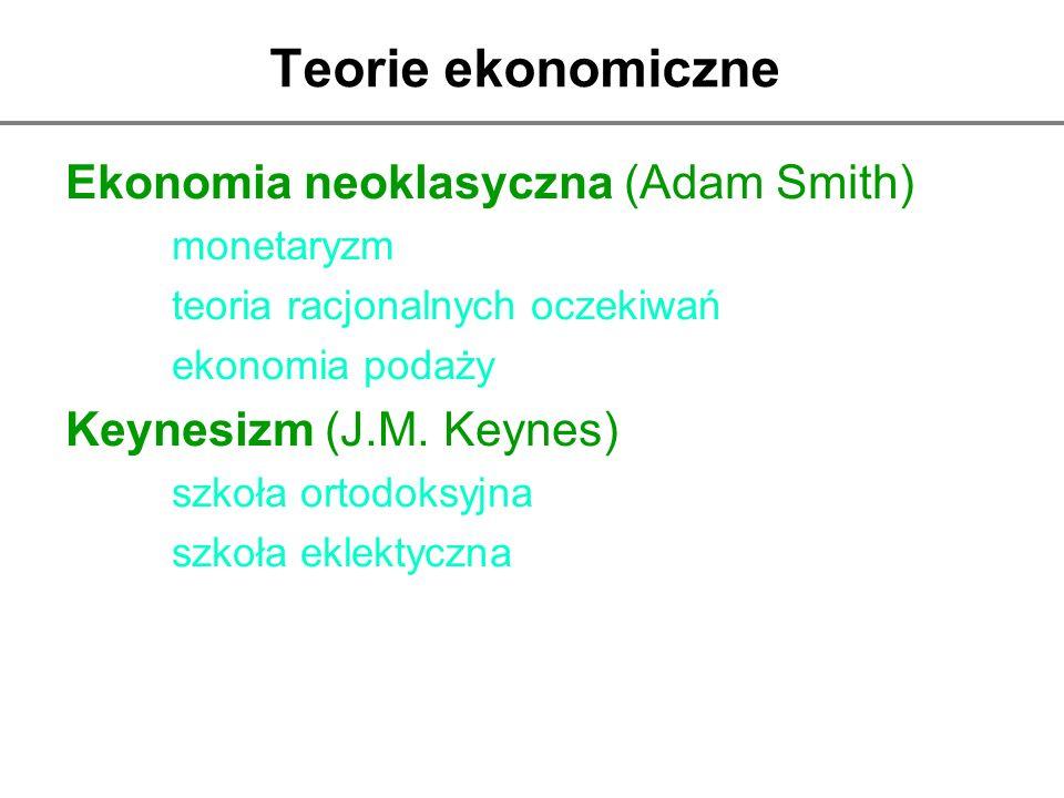 Teorie ekonomiczne Ekonomia neoklasyczna (Adam Smith)