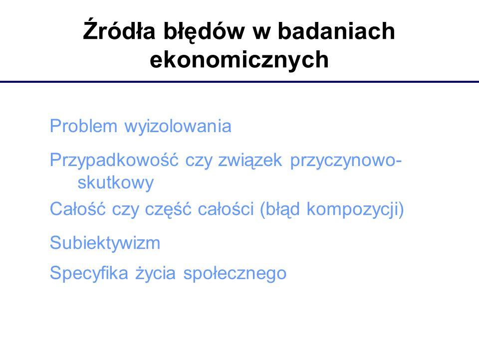 Źródła błędów w badaniach ekonomicznych