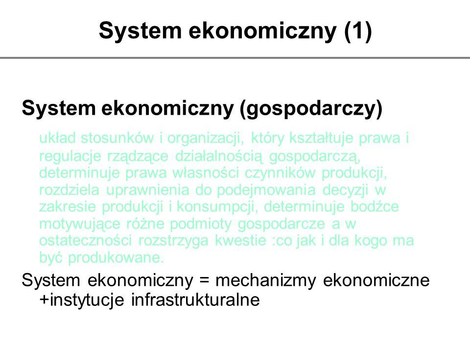 System ekonomiczny (1) System ekonomiczny (gospodarczy)