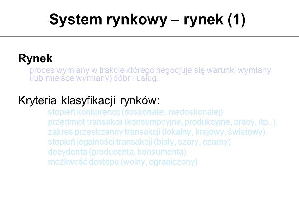 System rynkowy – rynek (1)