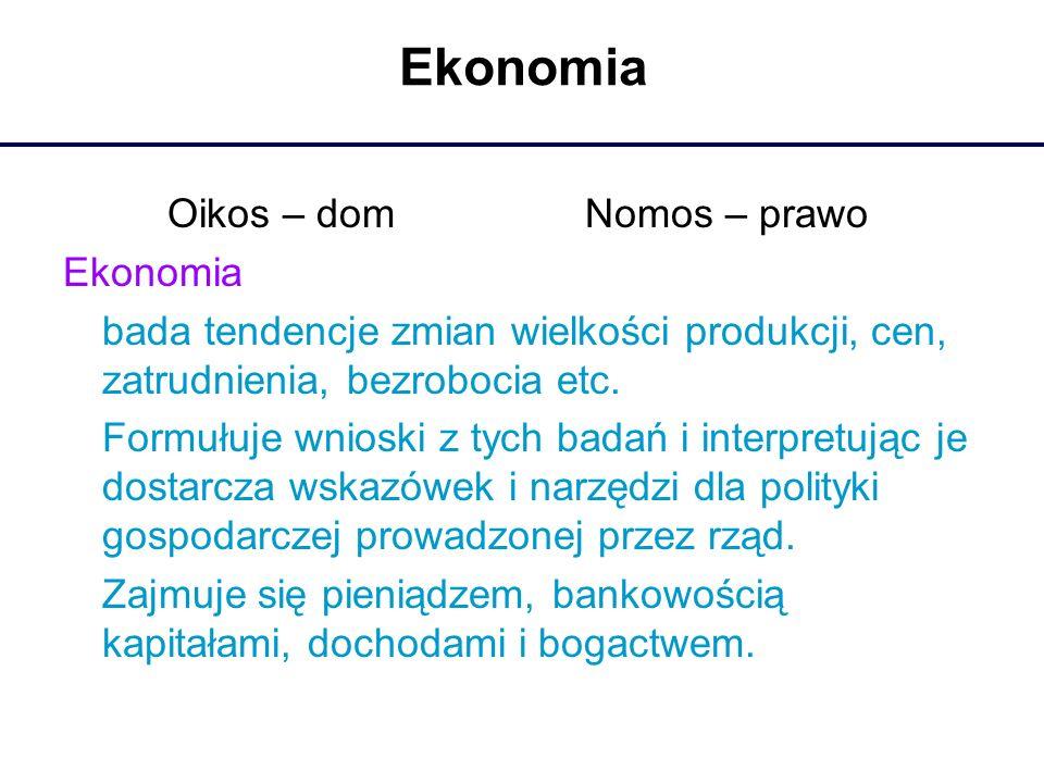 Ekonomia Oikos – dom Nomos – prawo Ekonomia